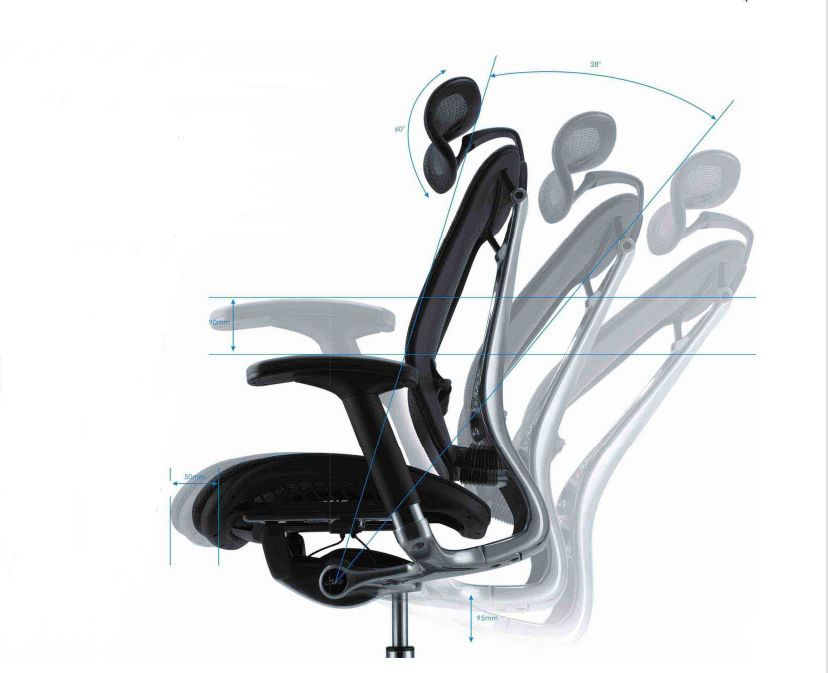 news-Hookay Chair-How to sit in ergonomic chair-img-1